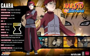 Gaara Of The Sand by AmuletoDia