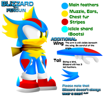 Blizzard the Penguin - Ref by ARTic-Weather