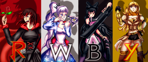 RWBY Banner by ChronoPinoyX