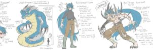 DUWP-SCMP:Aoki Demon Form Refs by ryuuen