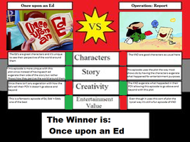 Once upon an Ed vs Operation Report by Sonic2125