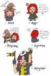 HP: Five Stages of Hufflepuff by Whimsical-Realist
