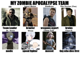 My Zombie Apocalypse Team by girlwiththeblueblood