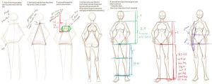 how I draw basic woman figure by pandabaka
