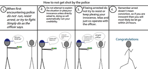 How to not get shot by police by LogicsTheName