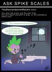 Ask Spike Scales 6 by MPL52293