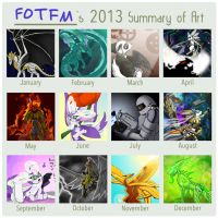 Furball's Summary of Art 2013 by furballofthefullmoon