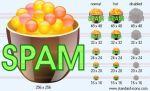 Spam Icon by standard-admin-icons