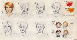 Kvothe_hairstyles by MartAiConan