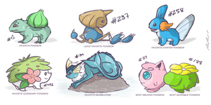 On the Seventh Day of Pokemon by simperingidiot