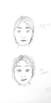 A semi-acurate representation of Juan and NCP... by Sennokazeni