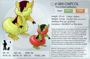 Frozencorundum 089 Chipcol by shinyscyther
