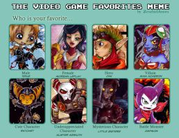 Video Game faves meme by KeyshaKitty
