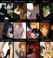 +summary of arts - 2011+ by miya-cchi