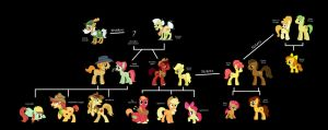 The Apple Tree (Updated) by DolphinMoana