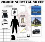 Zombie Survival Sheet by GirlGamer55