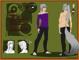 OC Character Sheet: Enta by Kauritsuo