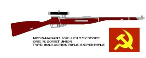 Mosin-Nagant 1891 by pete7868