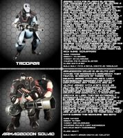 Incendium Soldier Bio by Sendaga