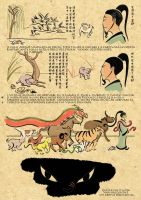 Chinese zodiac legend by OminoFocaccina