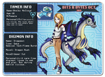 Bnb 2015 Application Shelby McCloud and Dragomon by Fudgy-Trees