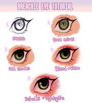 Eye tutorial by Dreachie