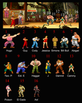 Guy's secret stage (Street Fighter Alpha 2) by simpleguyfa
