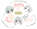 This is how it works by hyuugalanna