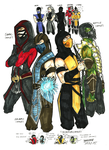 Ninjas of Mortal Kombat X - Or No... by uekiOdiny