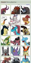 Dino's favourite Pokemon of each type by Laurosaurus