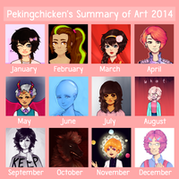 Summary of Art 2014 by pekingchicken