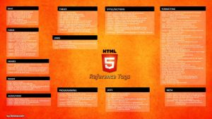HTML5-Cheat Sheet by dabbex30