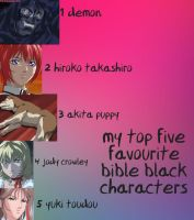 Top five favourite bible black characters ^^ by alucardserasfangirl
