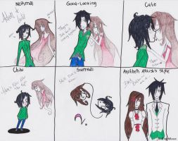 +Meme Of Aden And Isola+ by ITouchRoses