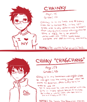 Profiles: Chhinky + Chhay by djchungy