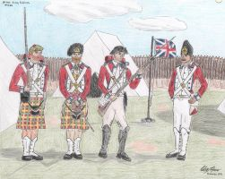 British Army, 1770 by SeiyonoRyuu