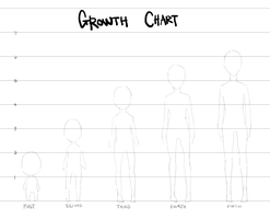 MS : Growth Chart by Tapichu