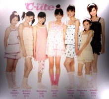 C-ute Names and Age by LAMAHdesu