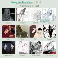2012 Summary of Art meme by frostious