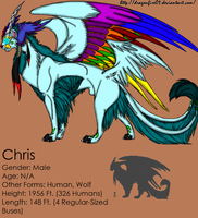Chris - The Monster Inside by NoOneCaresAboutIt
