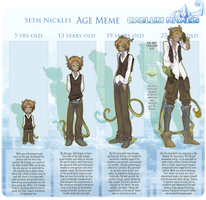 CR - Seth's Age Meme by faluu