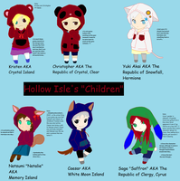 Hollow Isle's - Children by nadeshikofan