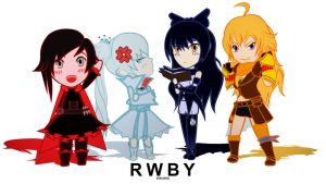 RWBY - chibiRWBY! by Essynthesis