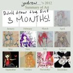 2012 Art Summary by joudrew11