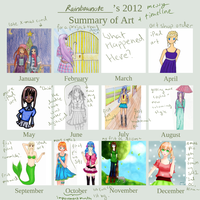 2012 Summary by rainbownote