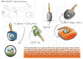 House Key Accessory 3 by theblastedfrench