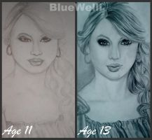 Taylor Swift Comparison by BlueWelli