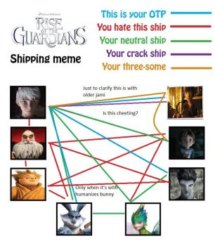Rise Of The Shipping Meme By Newsgomergirl-d5n by JanetZSG