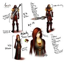 Melody Shari'anis sheet by AvannTeth