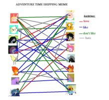 Adventure Time Shipping Meme by ChuChu-28
